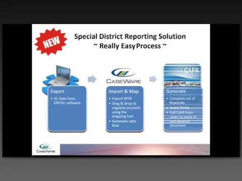 Special District Solution Key Features