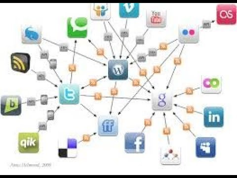 Client Server Process--Tamil (Web Technology)
