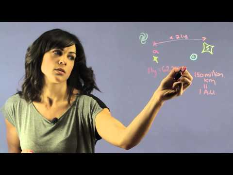 Measuring Distances in Our Solar System & Universe : Space & Our Solar System