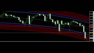 Best Forex Indicators System 23June Review 250+ pips Every day 2016 - Better than Bollinger Bands
