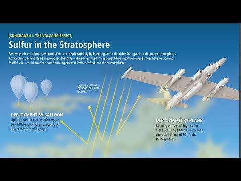 Chemtrails EXPOSED! From Chemical Warfare to #CirrusCloudsMatter