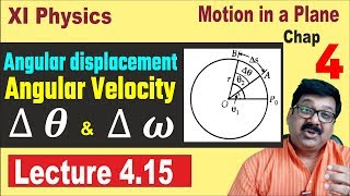 Angular Displacement, Angular Velocity, Motion in a Plane, Class 11 Physics Chapter 4, JEE NEET 4.15