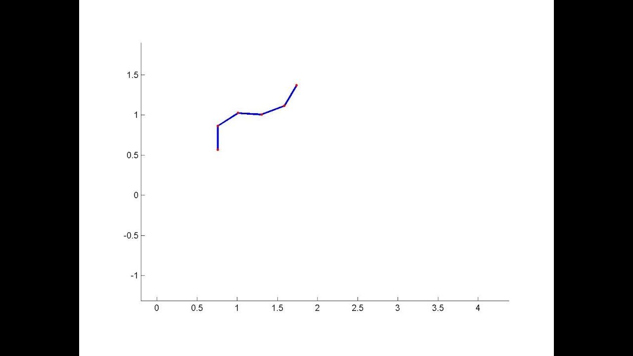 medium resolution of snake robot kaa animation