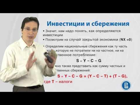 3.5. Накопление капитала  Рынок заёмных средств 14 45