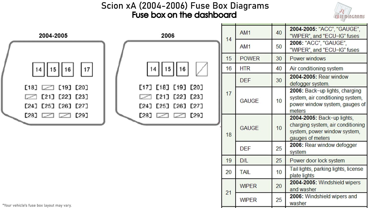 Diagram 2005 Scion Xa Fuse Box Diagram Full Version Hd Quality Box Diagram Lielirin Oltreilmurofestival It