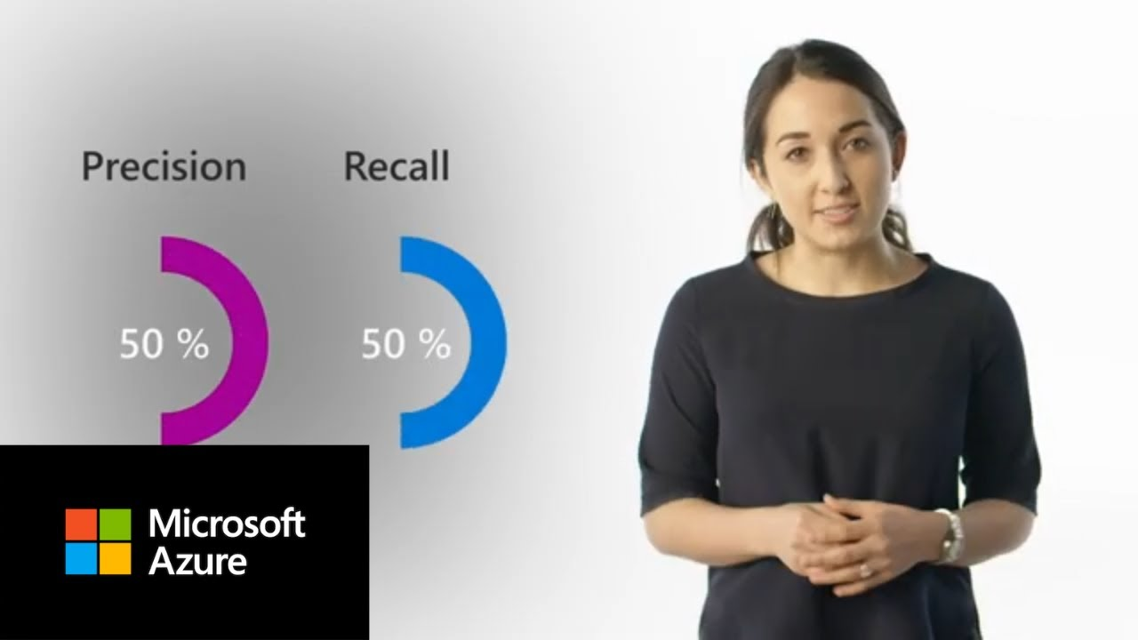 How to Easily Add AI to Your Applications | Azure AI Essentials
