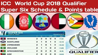 ICC Cricket World Cup qualifier 2018 Super six Schedule | ICC World Cup qualifier 2018 Points table