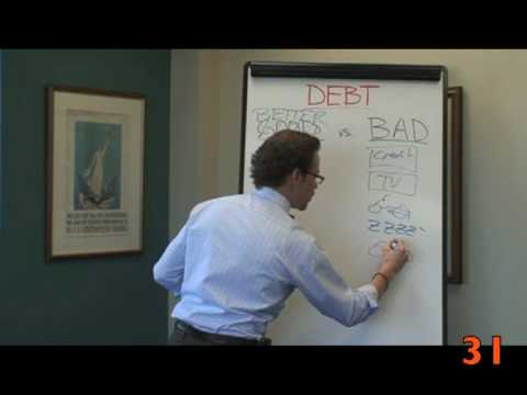 Good Debt vs Bad Debt...in 90 Seconds or Less