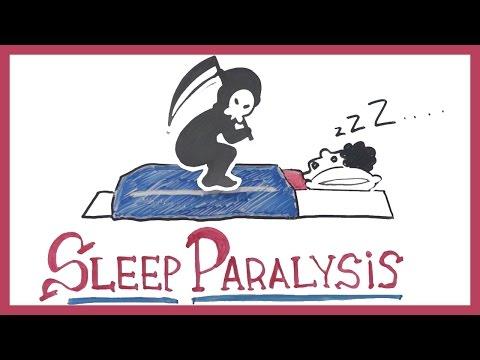 Apa itu Tindihan atau Sleep Paralysis?