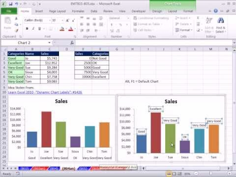 Excel magic trick chart double horizontal axis labels  vlookup to assign sales category youtube also rh