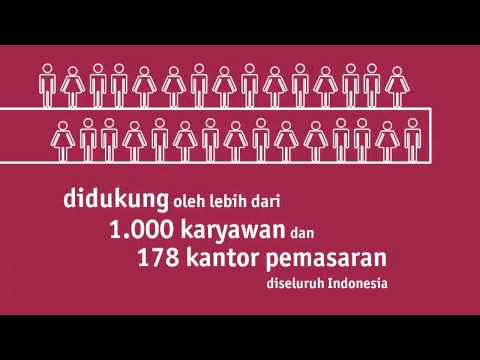 AIA Company Profile Indonesia