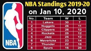 NBA Standings on January 10, 2020