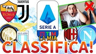 Come SarÀ La Classifica Finale Di Serie A 2019-2020?  Gabboman