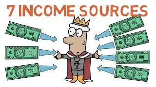 7 Income Sources That Rich People Have