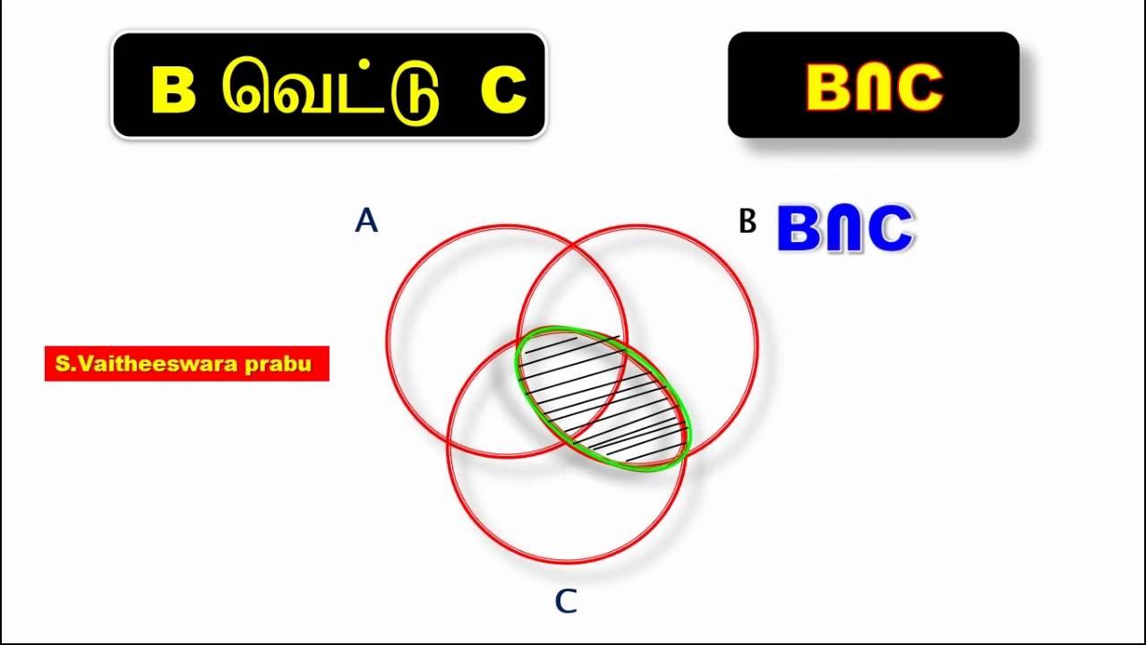10th maths sslc venn diagrams ab ac and bc shading regions 10th maths sslc venn diagrams ab ac and bc shading regions for three sets pooptronica