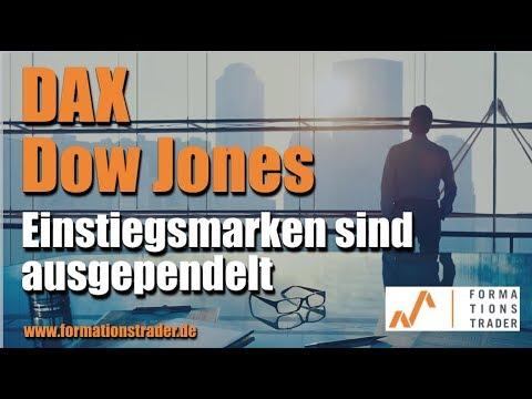Analyse Dax, Dow Jones: Einstiegsmarken sind ausgependelt