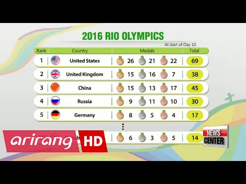 Rio 2016: Day 10 results, schedule and medals table