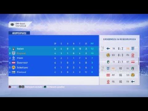 Ergebnisse Europameisterschaft