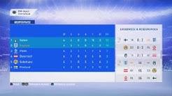 EUROPAMEISTERSCHAFT Qualifikation Ergebnisse nach Gruppe/Spiel 4