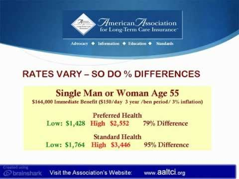 Long Term Care Insurance Rates