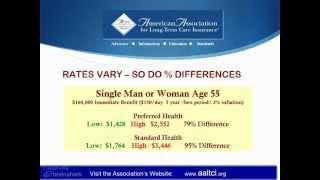 Long Term Care Insurance Rates