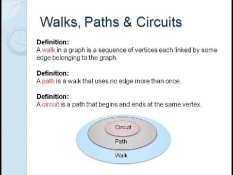 Graph Theory - Basic Terminology