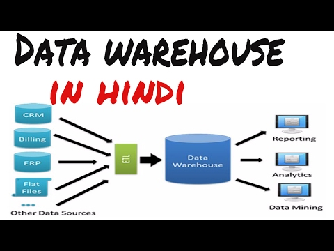 Introduction to Datawarehouse in hindi | Data warehouse and