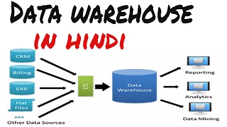 Introduction to Datawarehouse in hindi | Data warehouse and data mining Lectures