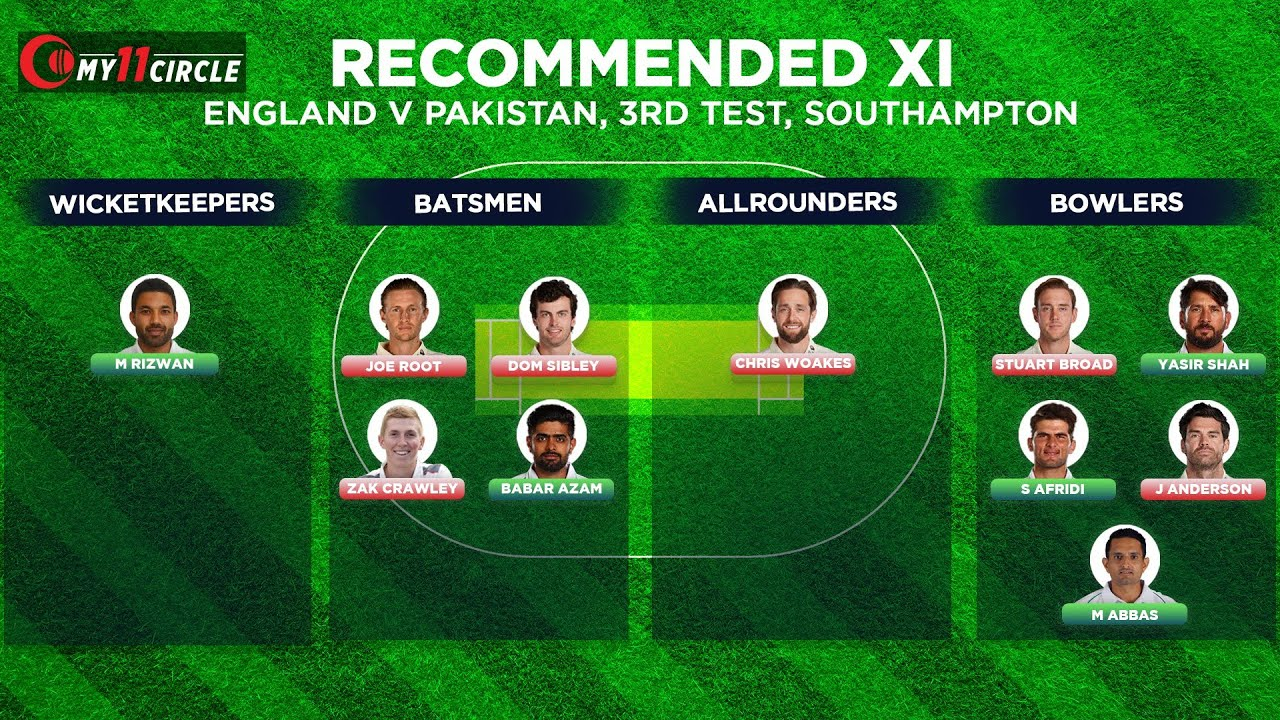 Fantasy Pick Bowlers Likely To Fetch You Maximum Returns England V Pakistan 3rd Test Youtube