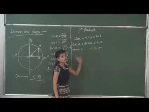 MATHS-XI-3-05 Domain and range (2016) By Swati Mishra,Pradeep Kshetrapal Physics channel
