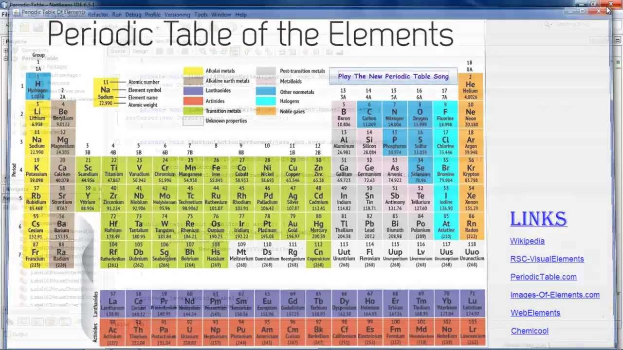 Netbeans program periodic table youtube urtaz Image collections