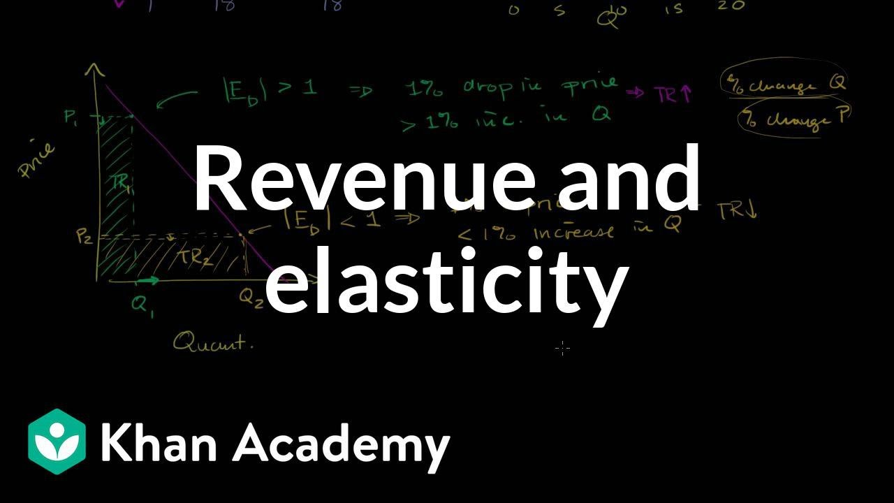 More on total revenue and elasticity | Elasticity | Microeconomics | Khan Academy