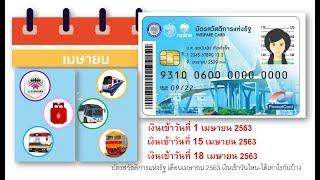 บัตรคนจน บัตรสวัสดิการแห่งรัฐ เดือน เมษายน 2563