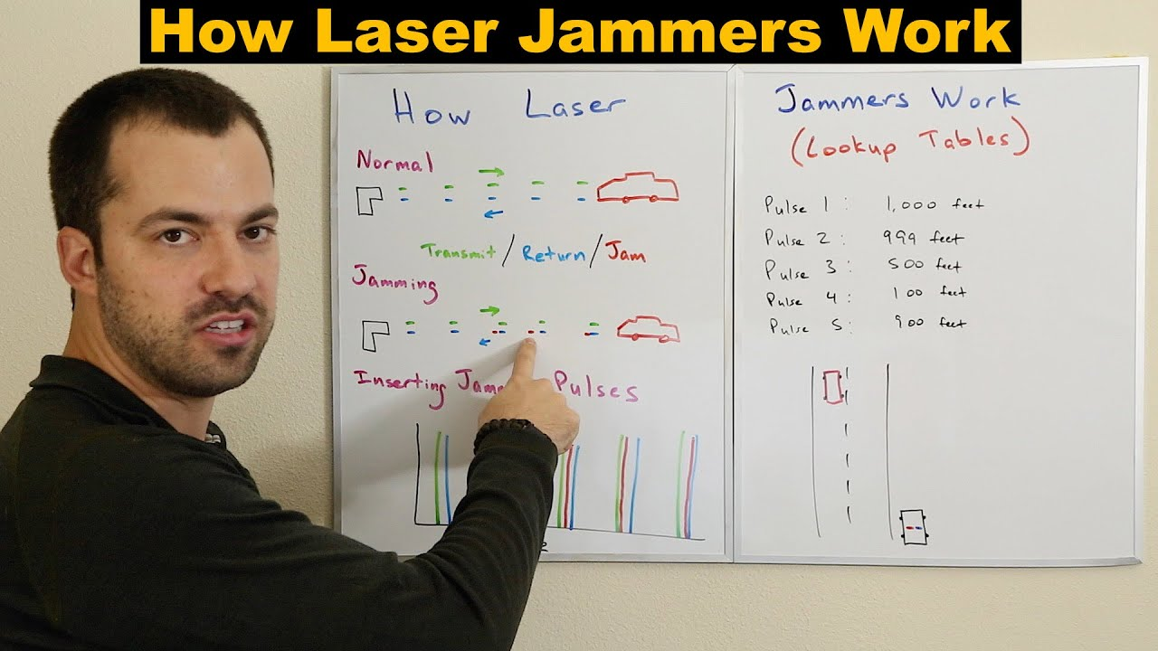 Do Radar Scramblers Work   Reviewmotors co