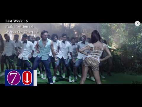 Top 10 Hindi Songs Of The Week - 1...