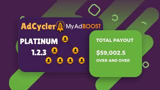 How to make money online with team forced matrix myadboost