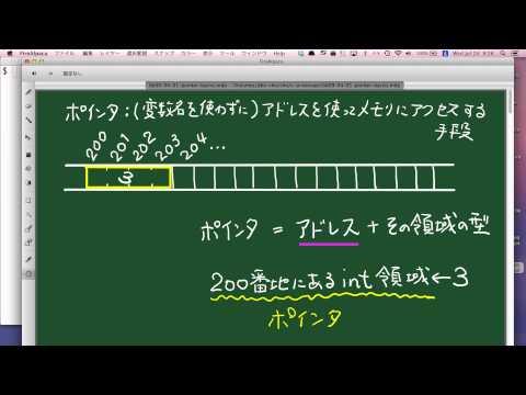 【新しいC言語講座】ポインタの基本(1)