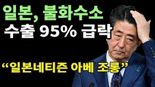 일본 불화수소 수출 95% 급락. 8월, 9월 두 달 연속 일본산 불화수소 수입