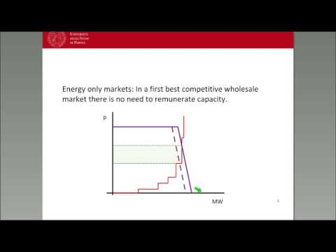 Capacity Remuneration Mechanisms (CRMs)