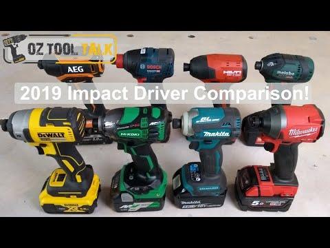2019 Impact Driver Head-to-Head - BL Milwaukee, Dewalt, Makita, Bosch, HiKoki, Metabo, Hilti, AEG
