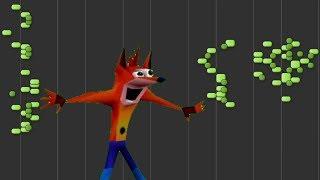 Crash Bandicoot saying &quotWOAH&quot but it&#39s converted to MIDI