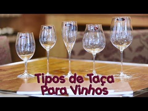 Tipos de Taça Para Vinhos   Divino Vinho