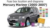 2009 mercury mariner fuse box fuse box location and diagrams mercury mariner  2008 2011  youtube  fuse box location and diagrams mercury