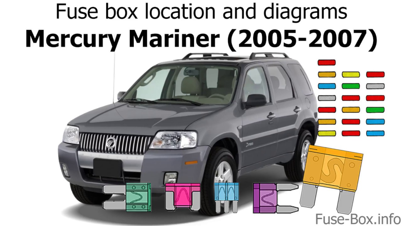 medium resolution of fuse box location and diagrams mercury mariner 2005 2007