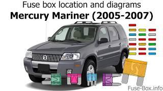 Fuse Box Location And Diagrams Mercury Mariner 2005 2007 Youtube