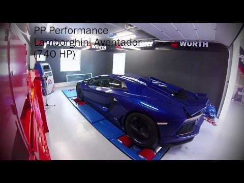 Autocar Wiki - Lamborghini Aventador Test