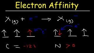 Electron Affinity Trend, Basic Introduction, Chemistry