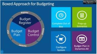 End to End Budget Planning on Microsoft Dynamics AX 2012 R3 CU9