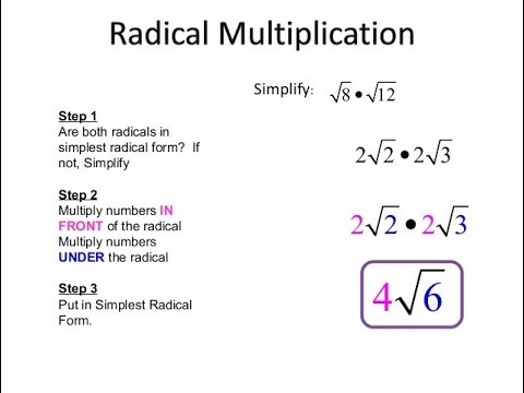 Radical Multiplication