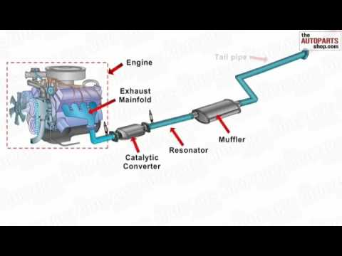 Exhaust system diagram  YouTube